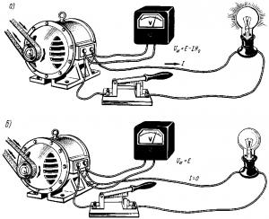 Рис. 19. Схемы, поясняющие нагрузочный режим (а) и режим холостого хода (б)