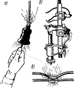 Рис. 22. Возможные причины короткого замыкания в электрических установках