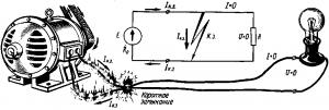Рис. 21. Схема короткого замыкания в цепи источника электрической энергии