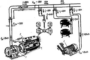 Рис. 31. Схема преобразования энергии в электрической цепи
