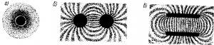 Рис. 5. Картина распределения силовых линий электрического поля: а – заряженный шар; б – разноименно заряженные шары; в – разноименно заряженные параллельные пластины