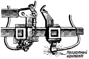 Рис. 32. Схемы выделения тепла и возникновения искрения при неплотном электрическом контакте