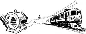 Рис. 33. Схема передачи электрической энергии от источника к приемнику