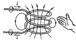 Рис. 43. Определение полярности электромагнита с помощью правой руки