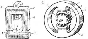 Рис. 46. Магнитные цепи электромагнитного реле (а) и электрической машины постоянного тока (б)