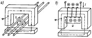 Рис. 47. Замкнутый контур магнитной цепи, сцепленный с тремя электрическими токами (а) и катушкой с током (б)