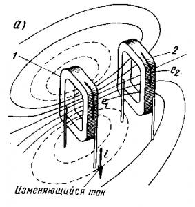 Способы индуцирования э.д.с в трансформаторах