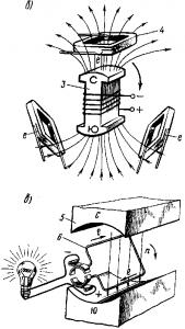 Рис. 55. Способы индуцирования э.д.с в трансформаторах (а) и электрических машинах (б и в)