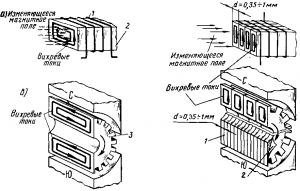 Рис. 56. Возникновение вихревых токов Рис. 57. Устройство сердечников электрических машин и аппаратов из отдельных изолированных стальных листов.
