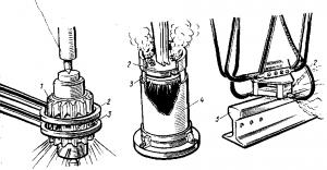 Рис. 59. Закалка металлических изделий с помощью вихревых токов: 1-шестерня; 2 - высокочастотный индуктор; 3- нагретый металл; 5 - головка рельса