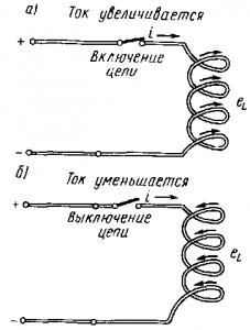 Рис. 61. Направление э.д.с. самоиндукции в катушке при увеличении (а) и уменьшении (б) тока