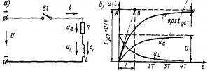 Рис. 63. Схема подключения цепи R-L к источнику постоянного тока (а) и кривые тока и напряжения при переходном процессе (б)