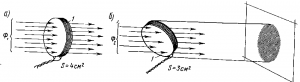 Рис. 37. Магнитный поток, пронизывающий катушку при перпендиклярном (а) и наклонном (б) ее положениях по отношению к направлению магнитных силовых линий.