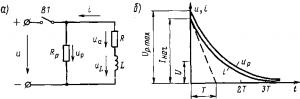 Рис. 65. Схема отключения цепи R-L от источника постоянного тока (а) и кривые тока и напряжения при переходном процессе (б)