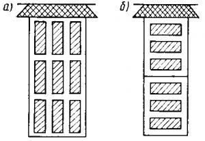 Рис. 149. Вертикальное (а) и горизонтальное (б) размещение проводников обмотки якоря в пазах