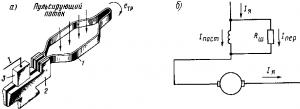 Рис. 154. Трансформаторная э.д.с. в коммутируемой секции (а) и схема включения шунтирующего резистора для уменьшения пульсаций магнитного потока электродвигателя (б): I — коммутируемая секция; 2 — коллекторные пластины; 3 — щетка