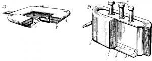 Рис. 78. Главный (а) и добавочный (б) полюсы: 1 – сердечник главного полюса; 2 – катушка главного полюса; 3 – корпусная изоляция катушки; 4 – установочные болты; 5 – опорный угольник; 6 – сердечник добавочного полюса; 7 – катушка добавочного полюса