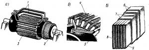Рис. 83. Устройство обмотки якоря: а, б- укладка якорных катушек; в - изоляция; 1 - якорные катушки; 2 - коллектор 3 — сердечник якоря; 4,5- верхняя и нижняя стороны катушки; 6,7,9 - покровная корпусная и витковая изоляция; 8 - медные проводники