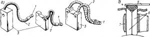 Рис. 87. Неразрезные (а) и разрезные (б) щетки электрических машин: 1 - кабельный наконечник; 2 щеточный канатик; 3 — щетка; 4 — резиновый гаситель; 5 — нажимной палец; 6 — разрезная щетка; 7— обойма