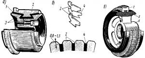 Рис. 86. Общий вид коллектора машины постоянного тока (а); расположение коллекторных пластин и изоляционных прокладок (б) и коллектор в пластмассовом корпусе (в).
