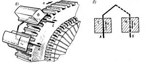 Рис. 92. Принцип выполнения обмотки барабанного якоря