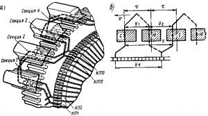 Рис. 94. Общий вид волновой обмотки (а) и схема соединения ее секций (б)
