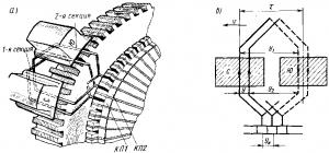 Рис. 97. Общий вид петлевой обмотки (а) и схема соединения ее секций (б)