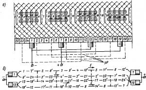 Рис. 98. Схемы петлевой обмотки четырехполюсной машины (УР — уравнительные соединения)