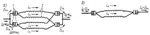 Рис. 99. Схемы параллельных ветвей в четырехполюсной машине при петлевой (а) и волновой (б) обмотках: 1 — коллекторные пластины; 2 — секции обмотки