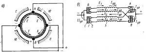 Рис. 100. Э. д. с. индуцированные в параллельных ветвях обмотки якоря при равенстве (а) и неравенстве (б) магнитных потоков отдельных полюсов