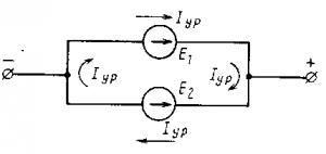 Рис. 101. Возникновение уравнительного тока при неравенстве э. д. с. двух источников