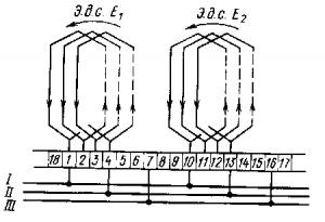 Рис. 102. Схема выполнения уравнительных соединений I, II, III в петле вой обмотке.