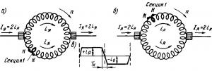 Рис. 112. Переход секции обмотки якоря из одной параллельной ветви в другую (а и б) и кривая изменения тока в секции (в)