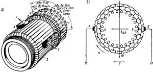 Рис. 72. Схемы подключения обмотки якоря к пластинам коллектора