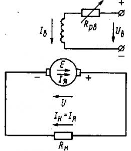 Рис. 120. Принципиальная схема генератора с независимым возбуждением