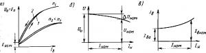 Рис. 121. Характеристики генератора с независимым возбуждением: а — холостого хода; б — внешняя; в — регулировочная