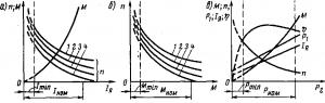 Рис. 128. Характеристики электродвигателя с последовательным возбуждением: а — скоростные и моментная; б — механические; в — рабочие
