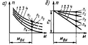 Рис. 133. Механические характеристики электродвигателей с последовательным (а) и независимым или параллельным (б) возбуждением при регулировании частоты вращения включением реостата в цепь обмотки якоря