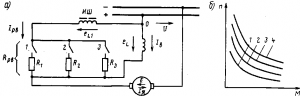 Рис. 137. Схема включения регулировочного реостата параллельно обмотке возбуждения в двигателе с последовательным возбуждением (а) и механические характеристики (б) при различных сопротивлениях реостата