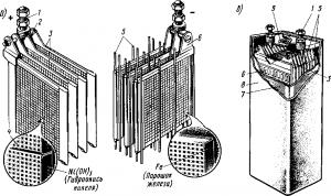 Рис. 162. Полублоки отрицательных и положительных пластин (а) и общий вид (б) никель-железного аккумулятора ТПНЖ, применяемого на тепловозах: 1— выводной штырь; 2 — шпилька; 3— положительные пластины; 4— ламели; 5 — сепараторы; 6 — отрицательные пластины; 7 — корпус; 8 — резиновый чехол; 9 — отверстие с пробкой для заливки электролита