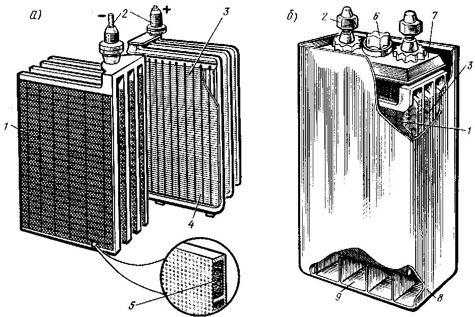 Свинцово кислотный аккумулятор реферат 6404