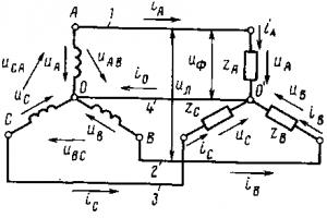 Рис. 206. Схема «звезда с нулевым проводом», направление в ней линейных и фазных токов и напряжений