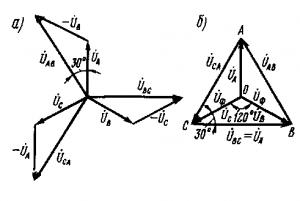 Рис. 207. Векторные диаграммы напряжений для схемы «звезда с нулевым проводом»