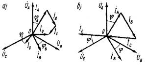 Рис. 208. Векторные диаграммы напряжений и токов в отдельных фазах для схемы «звезда с нулевым проводом» при неравномерной (а) и равномерной (б) нагрузках фаз