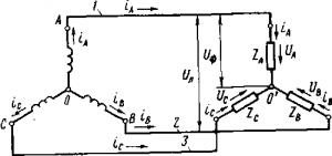Рис. 209. Схема «звезда без нулевого провода»