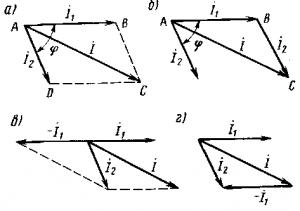 Рис. 173. Векторное сложение и вычитание двух переменных токов