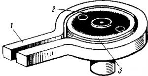 Рис. 177. Схема термообработки деталей токами высокой частоты: 1 — высокочастотный индуктор; 2 — закаливаемая деталь; 3 — разогретый слой