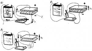 Рис. 181. Заряд и разряд конденсатора