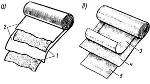 Рис. 185. Устройство бумажного (а) и электролитического (б) конденсаторов
