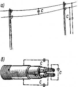 Рис. 183. Емкости, образованные проводами воздушной линии (а) и жилами кабеля (б)